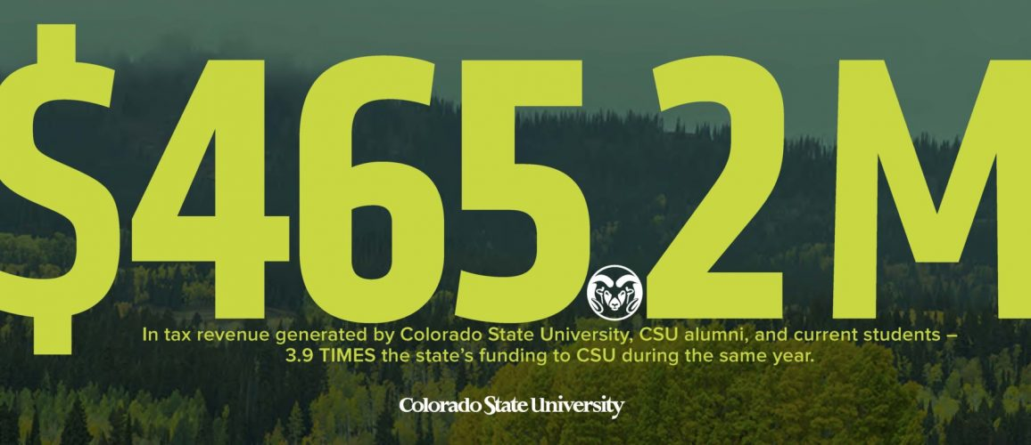 465.2 million in tax revenue generated by CSU, alumni, and current students