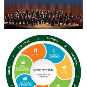 B Sharp and Food Systems logos